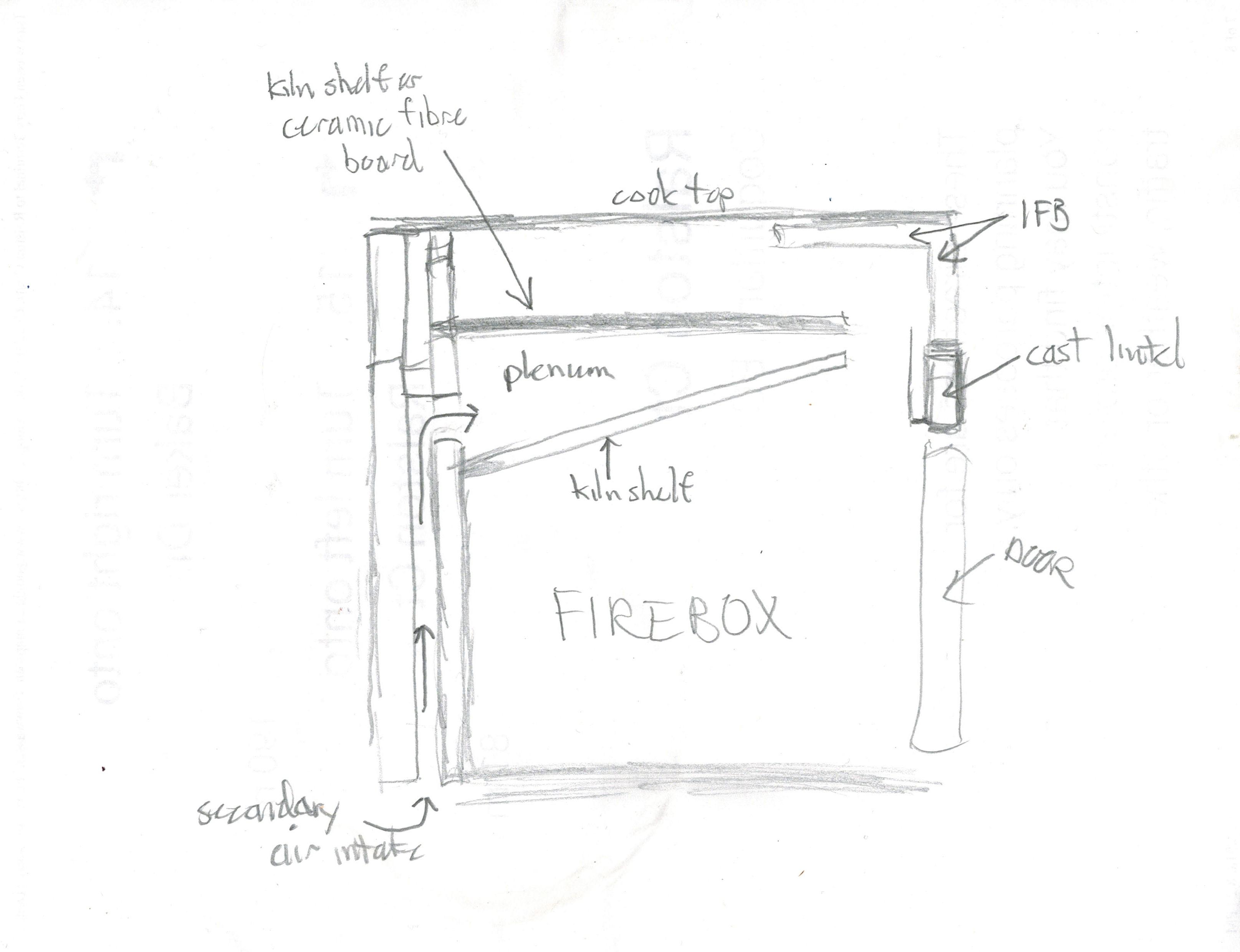 vortex stove